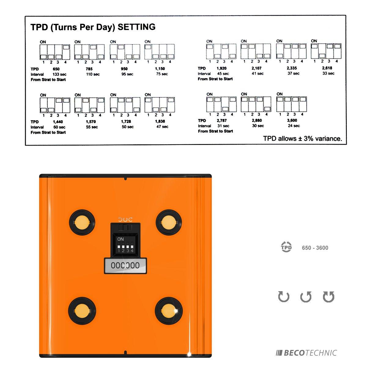 1Baumarkt Fancy Brick Uhrenbeweger Professional Boxy Orange jqMLSVUpzG