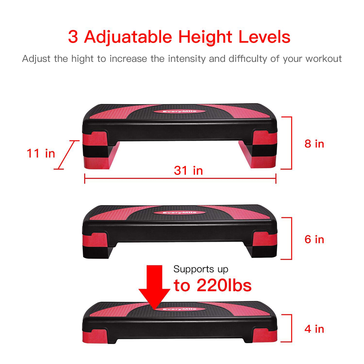 EveryMile Workout Aerobic Stepper, 4'' 6'' 8'' Levels Height-Adjustable Exercise Step Platform, 31Inch Fitness Step for Exercise, Nonslip Stepper Trainer Risers Deck Sports Accessory by EveryMile (Image #2)