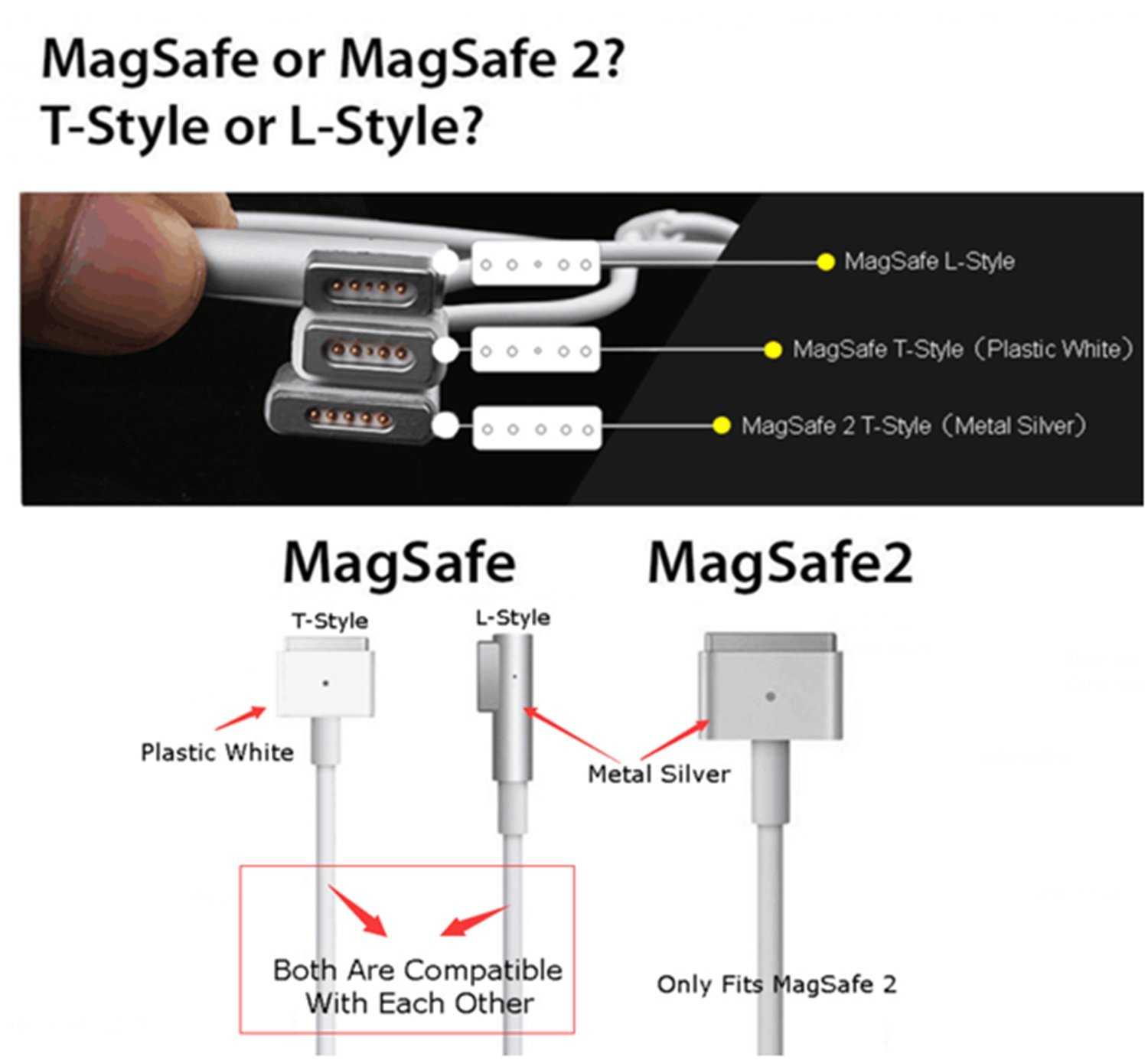 Magsafe Wiring Diagram | Wiring Liry on daisy diagram, glock diagram, ssd diagram, ipad diagram, gamo diagram, bersa diagram, wolf diagram, headphone diagram, macbook diagram, kimber diagram, usb diagram, apple diagram, ipod diagram,