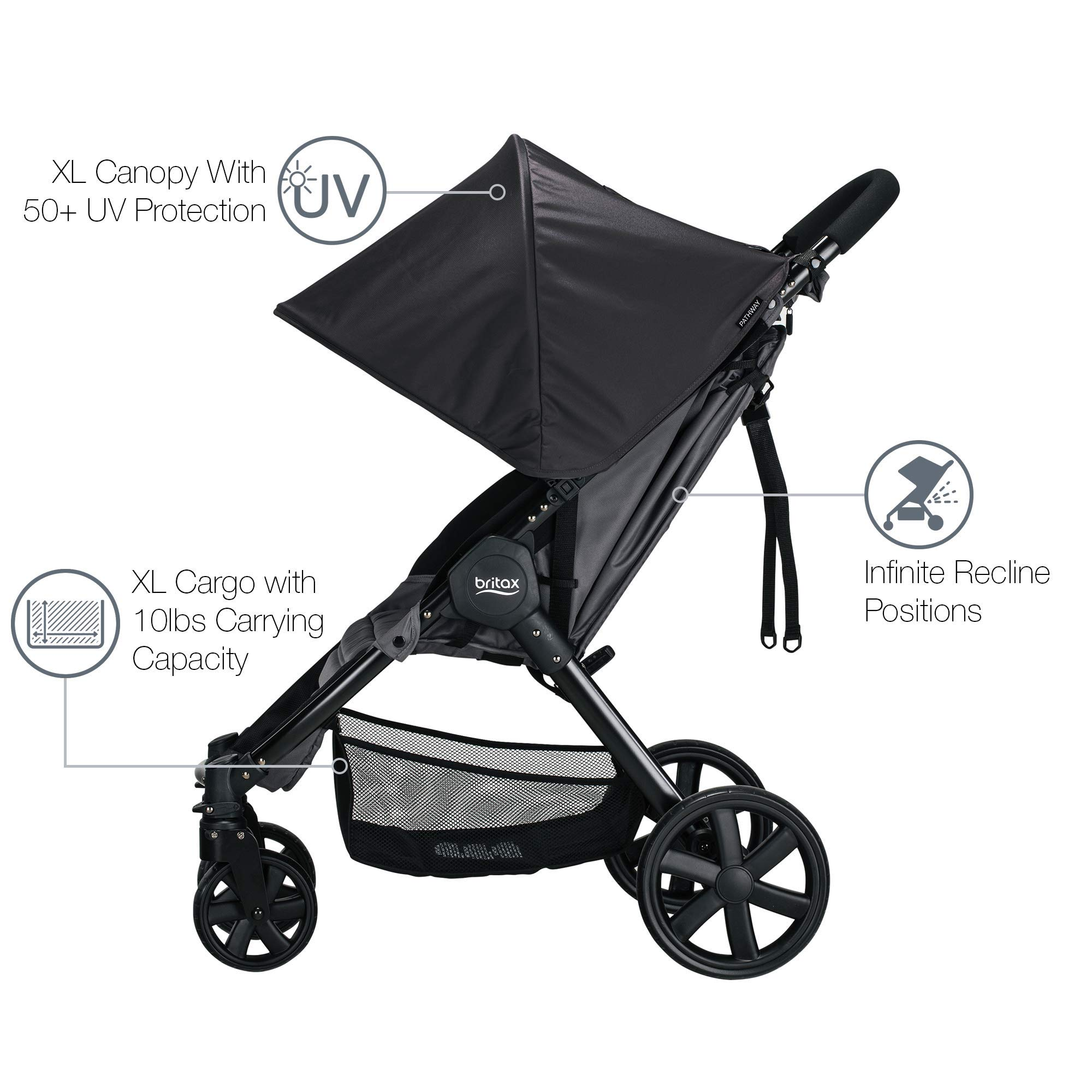 Britax Pathway & B-Safe Ultra Travel System, Sketch by BRITAX (Image #10)