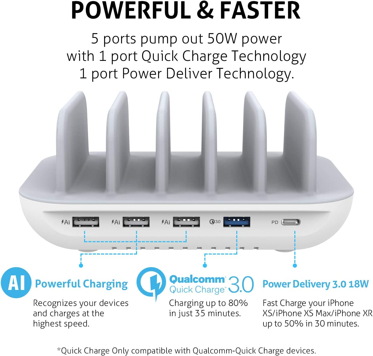 Tablets Fast Charging with Quick Charge /& Power Delivery 3.0 for Phones SooPii 50W 5-Port USB Charging Station Organizer for Multiple Devices 6 Short Cables Included white and Other Electronics