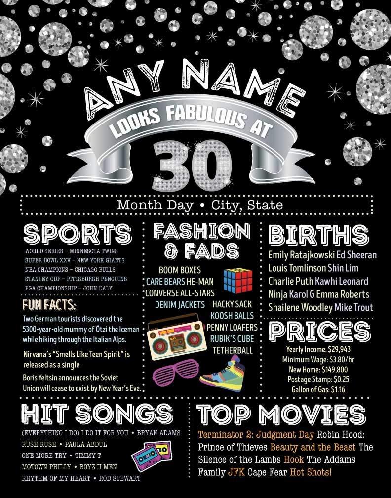 1991 Adult Birthday Decor Dirty Thirty Chalkboard The Year You Were Born 30th Birthday Poster 1991 30th Birthday Fun Facts