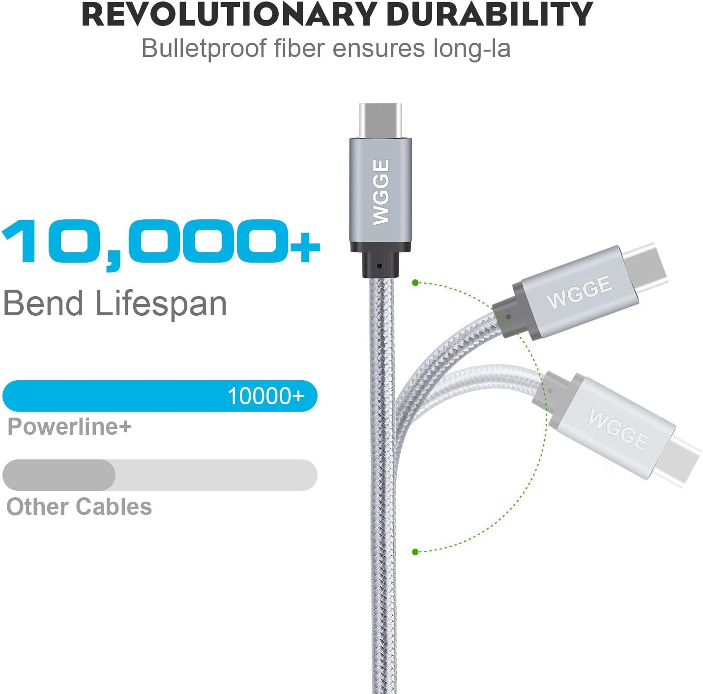JINGZ USB 3.0 Female to Micro USB Cable Length: 17cm Durable Color : Grey USB-C//Type-C Male Charging Transmission OTG Nylon Braided Adapter Cable