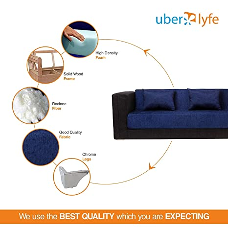 Uberlyfe Centerville Three Seater Sofa Cum Bed with Two Pillows (Blue and  Black) | 5' X 6' Feet (SCB-001735-HDRL-DKBL) | (5 X 6, Dark Blue)