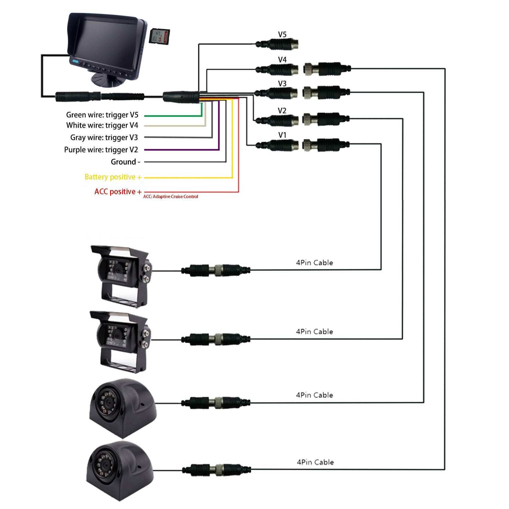 Wiring Rv Backup Camera Diagram from images-na.ssl-images-amazon.com