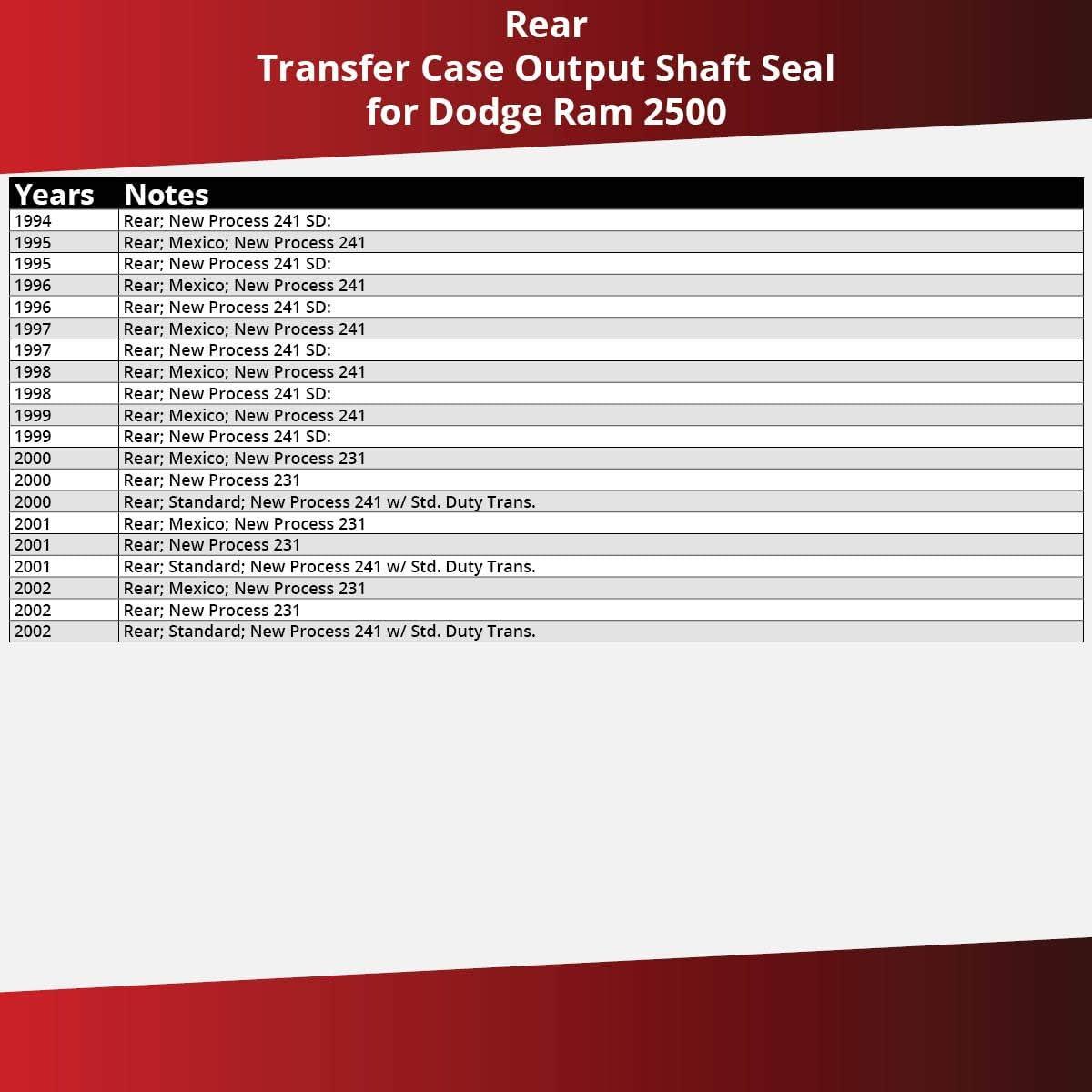 D/&D PowerDrive 1666801SM Craftsman Kevlar Replacement Belt 80 Length 0.5 Width
