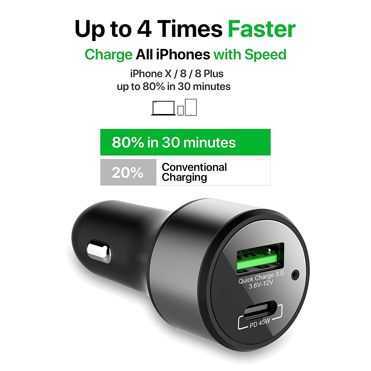 Amazon com: LG V10 Charger Fast Car Charger by TruWire