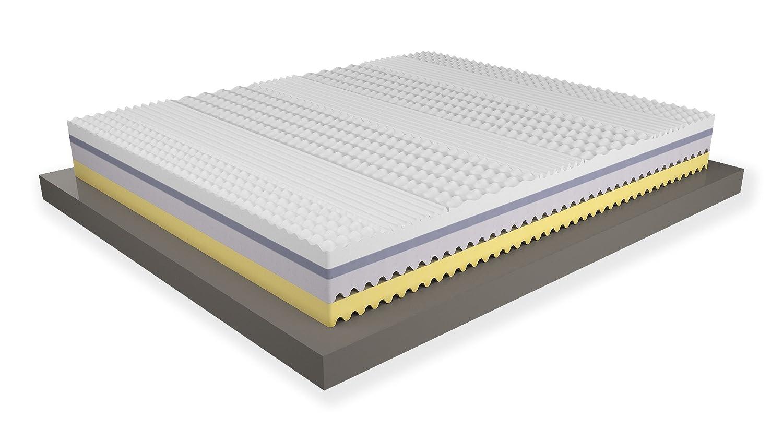 Miasuite – Materasso singolo 4 strati misura 80x190 in Memory foam alto 25 cm rivestimento in aloe vera sfoderabile con Dispositivo medico – modello Melody