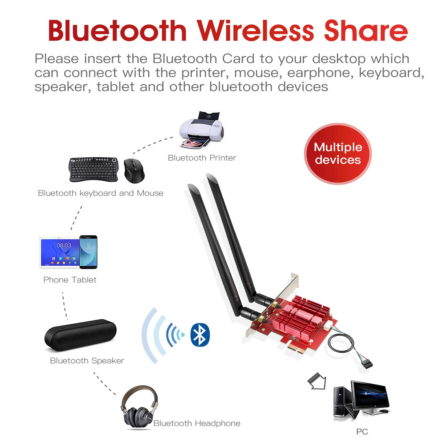 EDUP LOVE WiFi 6 Card AX200 3000Mbps PCIe Bluetooth 5.0 Network Card 802.11AX 2.4Ghz//5.8Ghz with Heat Sink Technology Wireless PCI Express Wi-Fi Adapters for Windows 10 64-bit