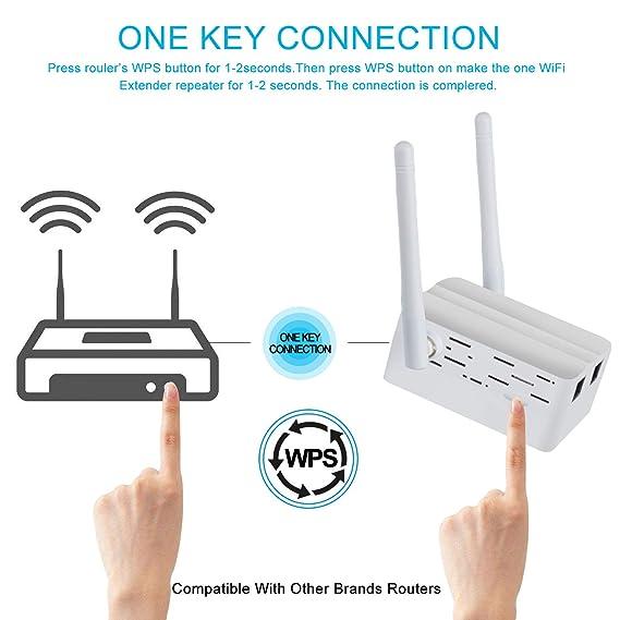 Repetidor WiFi Dootoper Extensor de Rango Inalámbrico de 300 Mbps Repetidor de Wifi Amplificador Amplificador de Señal Antena Doble Montada en la Pared EU ...