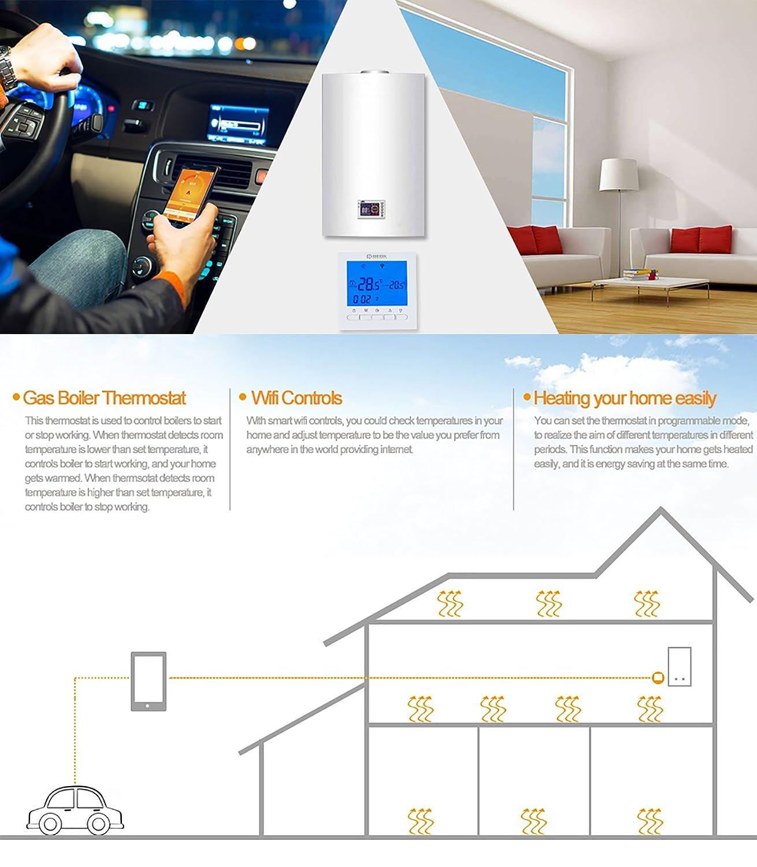 ... aplicación gratuita Control remoto en línea a través de teléfono inteligente, AC220V 3A., Azul: Amazon.es: Bricolaje y herramientas