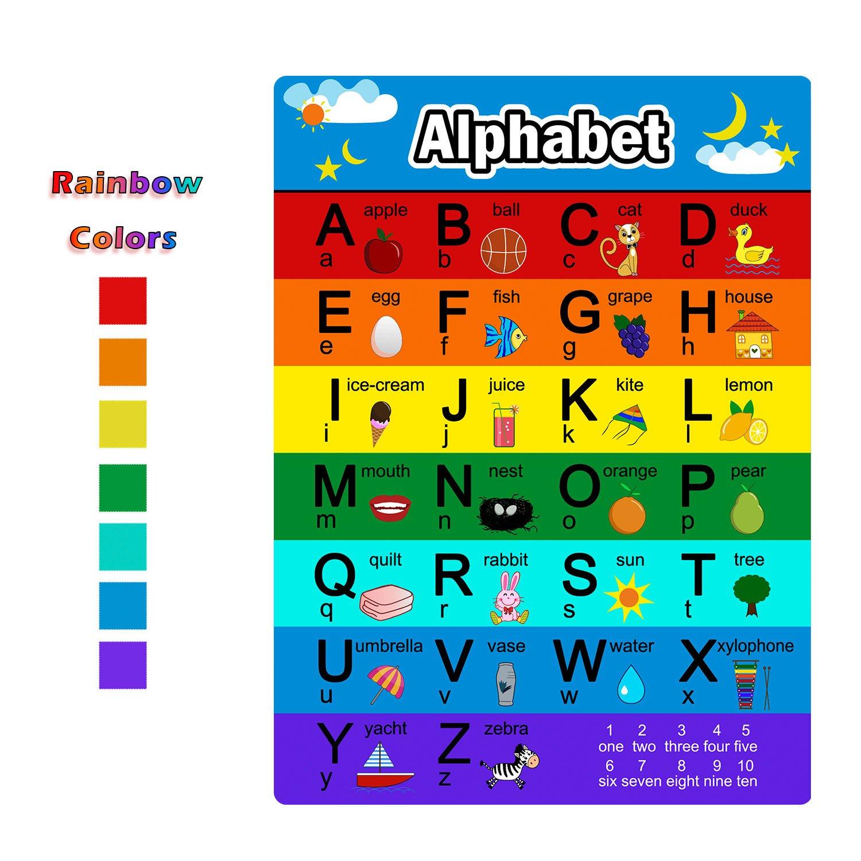 Gráfico de Letras de Afabeto y Gráfico de Números 1-100, 2 Piezas de Póster Preescolar Educativo para los Niños