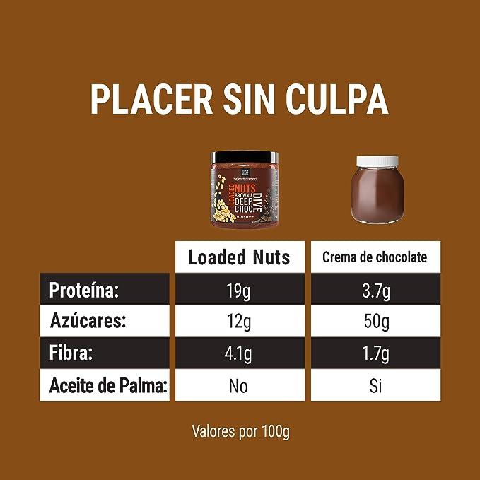 Crema De Cacahuete Loaded Nuts | Crema De Cacahuete Con Chocolate Premium | Sin Aceite De Palma | Fuente De Proteínas | Brownie Deep Choc Dive | THE ...