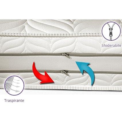 Materassiedoghe colchón de Espuma viscoelástica viscoelastico Manzanilla 5 Capas 80 X 190 Certificado Centro médico: Amazon.es: Hogar