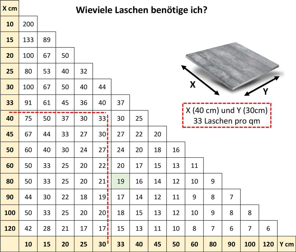 Nivelliersystem 1,5 mm 100x Laschen