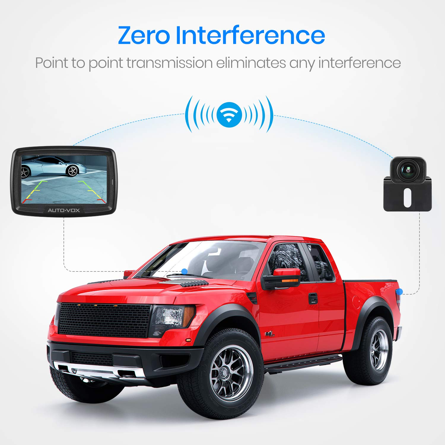 Auto Vox Digital Wireless Backup Camera Kit Cs 2 Stable Pyle Plcm7200 Schematics Wiring View Signal Rear Monitor And Reversing For Vanstruckscamping Carsrvs Car