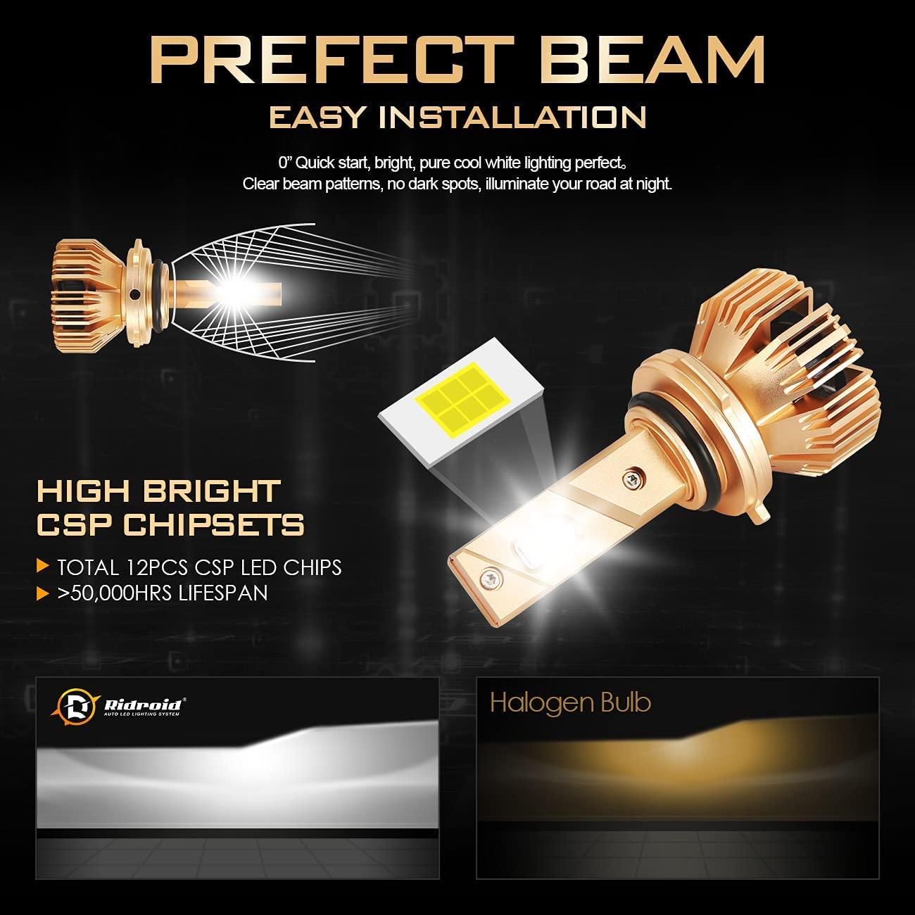 Lighting Conversion Kits Motors futurepost.co.nz RIDROID 9006/HB4 ...