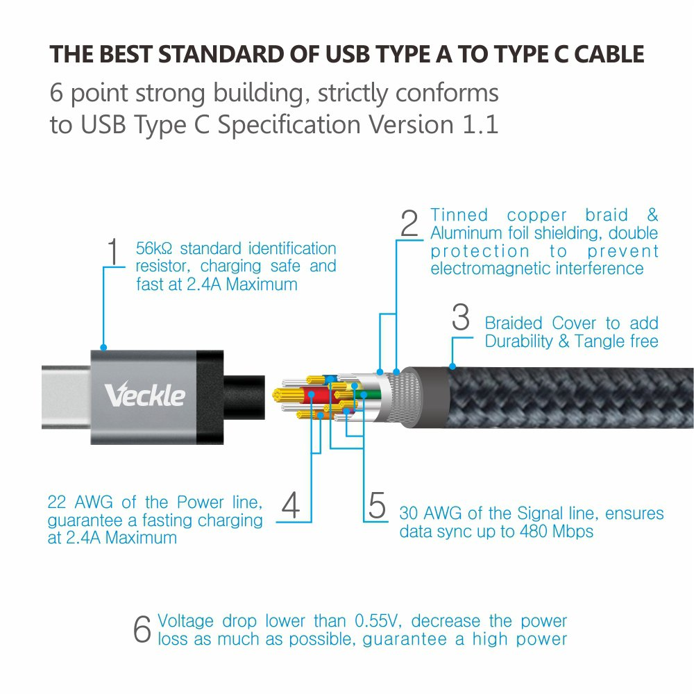 719TSaydOtL._SL1000_ amazon com usb c, veckle type c to usb 3 0 (usb 3 1 gen 1) 6 6 ft usb type c wiring diagram at suagrazia.org