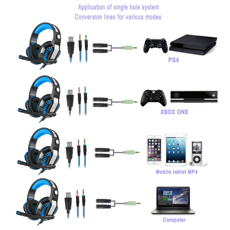 KSCAT G1000 Gaming Headset Kopfhörer USB/Klinken-Stecker Mikrofon LED Effekt für PC Film Gaming Spielen Chat Musik (Blau)