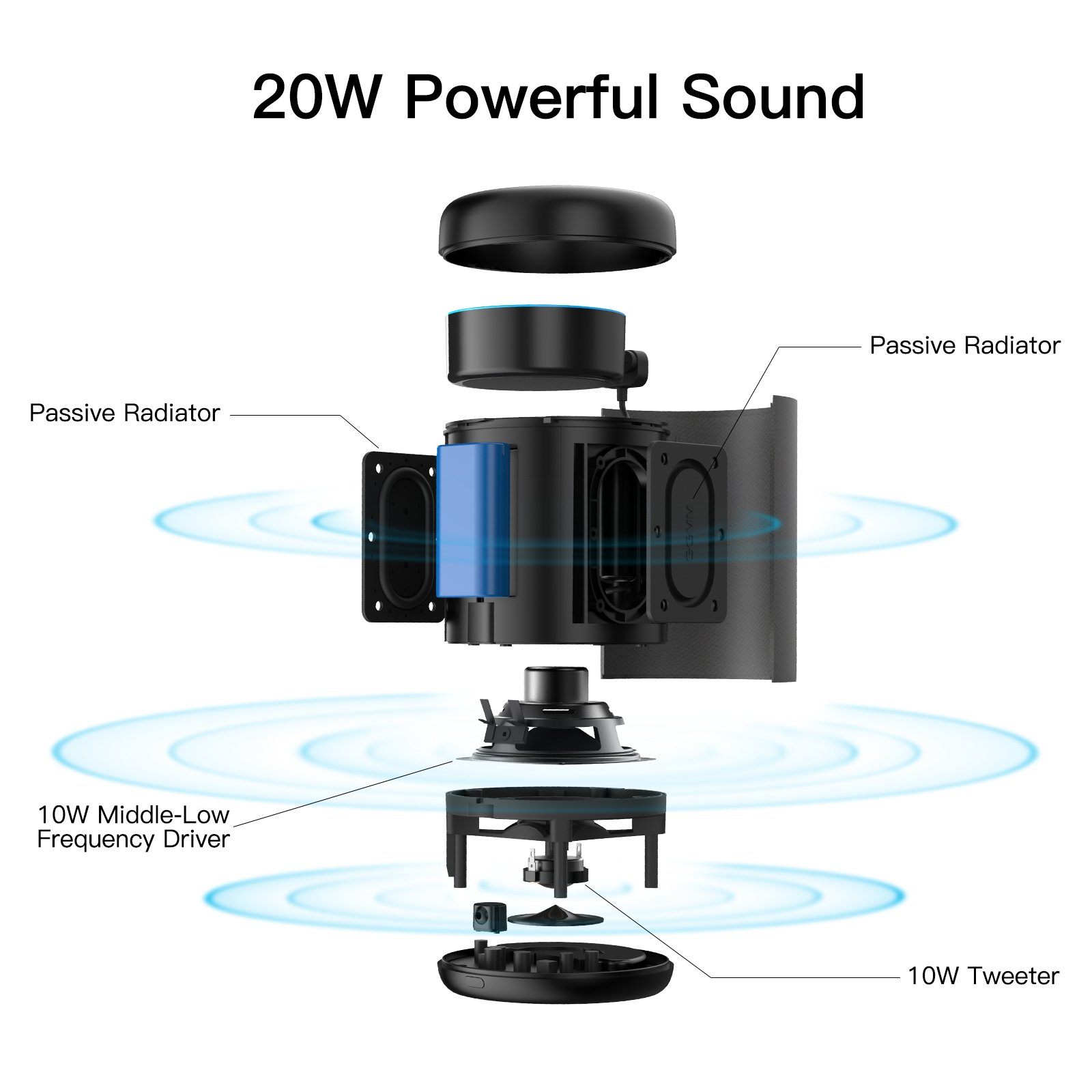 GGMM D6 Portable Speaker for Amazon Echo Dot 2nd Generation, 20W Powerful True 360 Alexa Speakers (DOT SOLD SEPARATELY) by GGMM (Image #2)