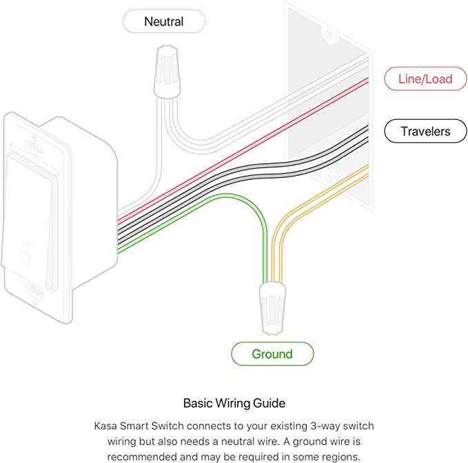 Wiring Diagram For Three Way Switch from images-na.ssl-images-amazon.com