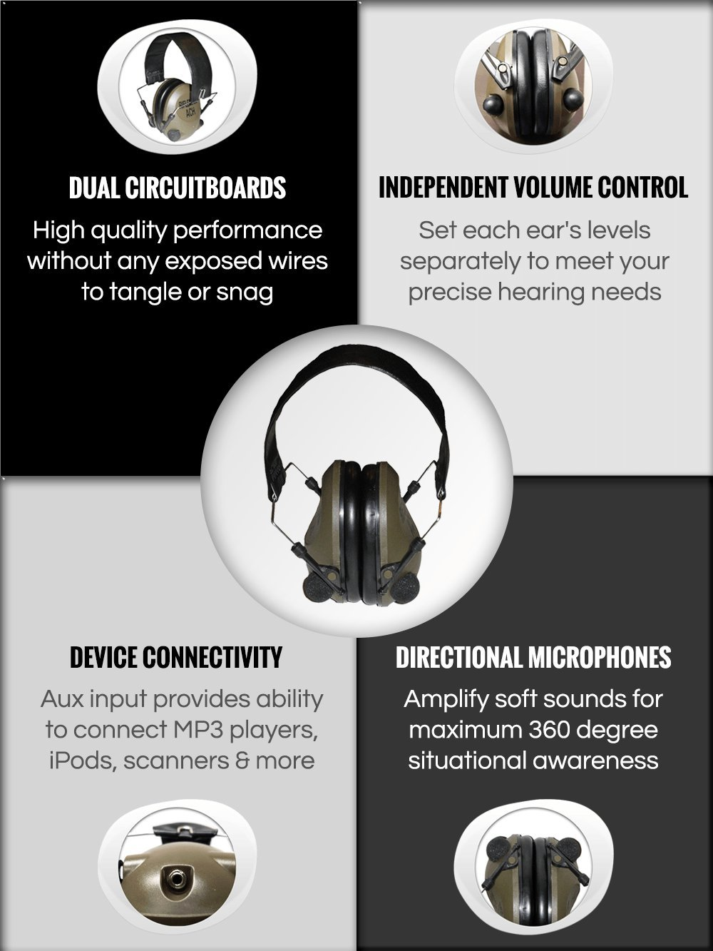 Rifleman Sound Amplification And Suppression Electronic How To Build Amplified Ear Hearing Protection Earmuffs For Shooting Hunting Protectors