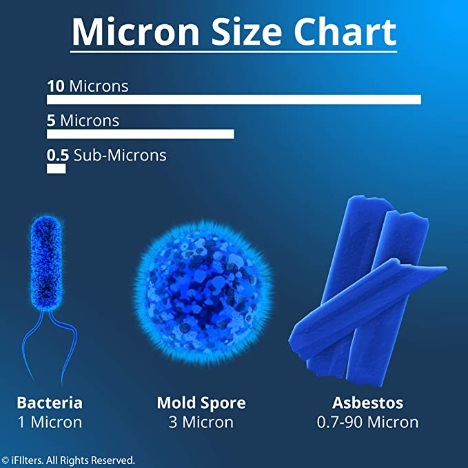 u300uv ultravioleta UV filtro de agua potable sistema de filtración purificador 4 etapa final y esterilizar - fabricado en EE. UU.: Amazon.es: Bricolaje y ...
