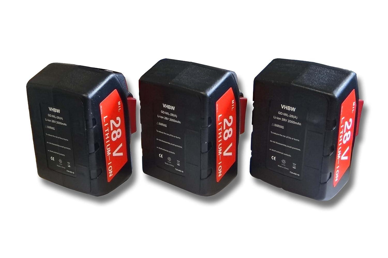 vhbw Sparset 3x Li-Ion Akku 2000mAh (28V) für Werkzeuge Milwaukee V28H/0, V28G, V28C, V28AG, V28B, V28BS, V28BS/0, V28JSB wie 48-11-2830, 0700956730.