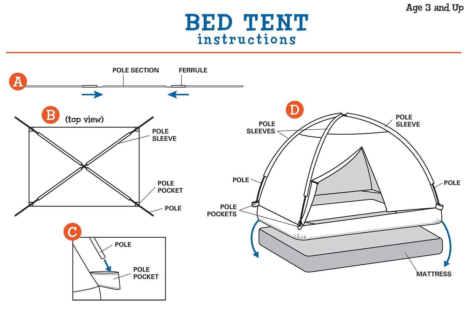 sc 1 st  Amazon.com & Amazon.com: Pacific Play Tents: Full Size