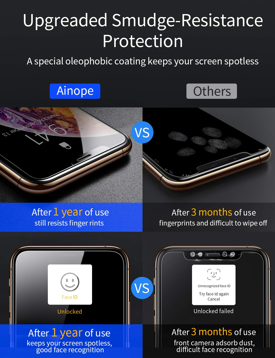 Case Friendly Anti-Fingerprint 2-Pack iPhone Xs Max Tempered Glass Screen Protector Clear for Apple 6.5 inch No Bubbles , 2018 AINOPE Compatible iPhone Xs Max Screen Protector, Transparent