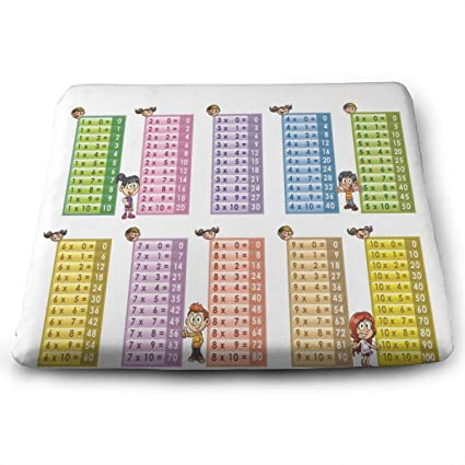 picture about Printable Multiplication Table Pdf named : Ladninag Seat Cushion Multiplication Desk PDF