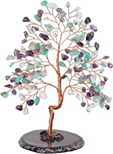 Jovivi Amethyst Amazonium Crystal Quartz Money Tree Chipped Tumbled Gemstones on Geode Agate Slices Base Feng Shui Ornaments Home Living Room Table Office Decoration for Wealth and Luck