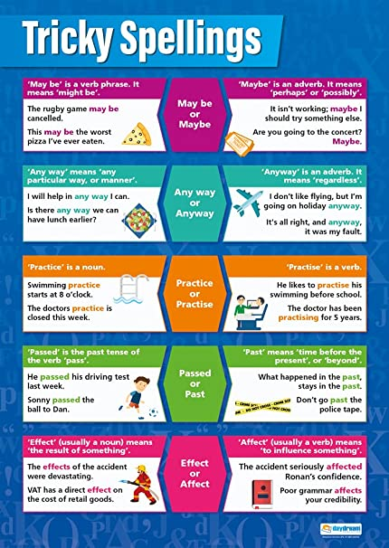 Amazon com : Tricky Spellings | English Posters | Laminated
