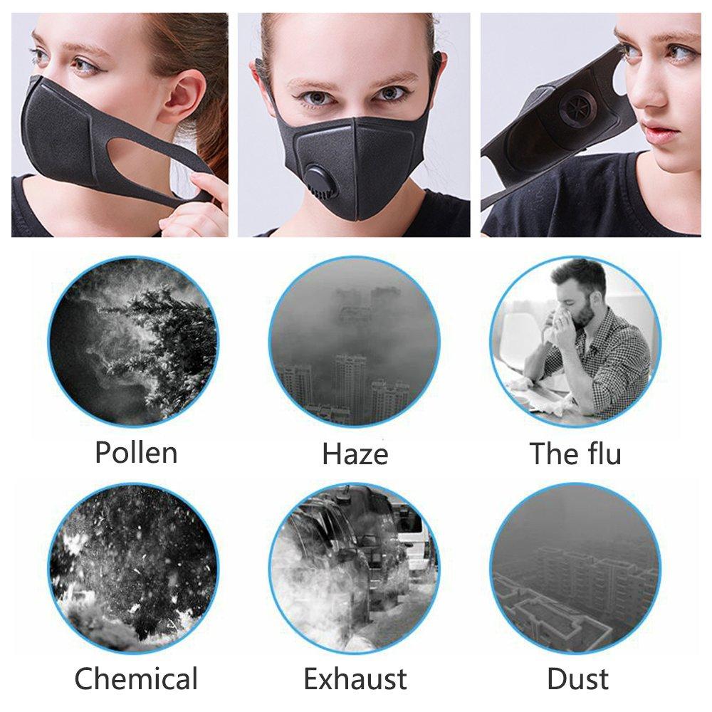 masque anti pollution poussiere
