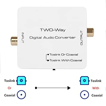 AMANKA 2-Way Audio Bidireccional Adaptador Convertidor Óptico SPDIF Toslink/Coaxial Audio Switcher Divisor