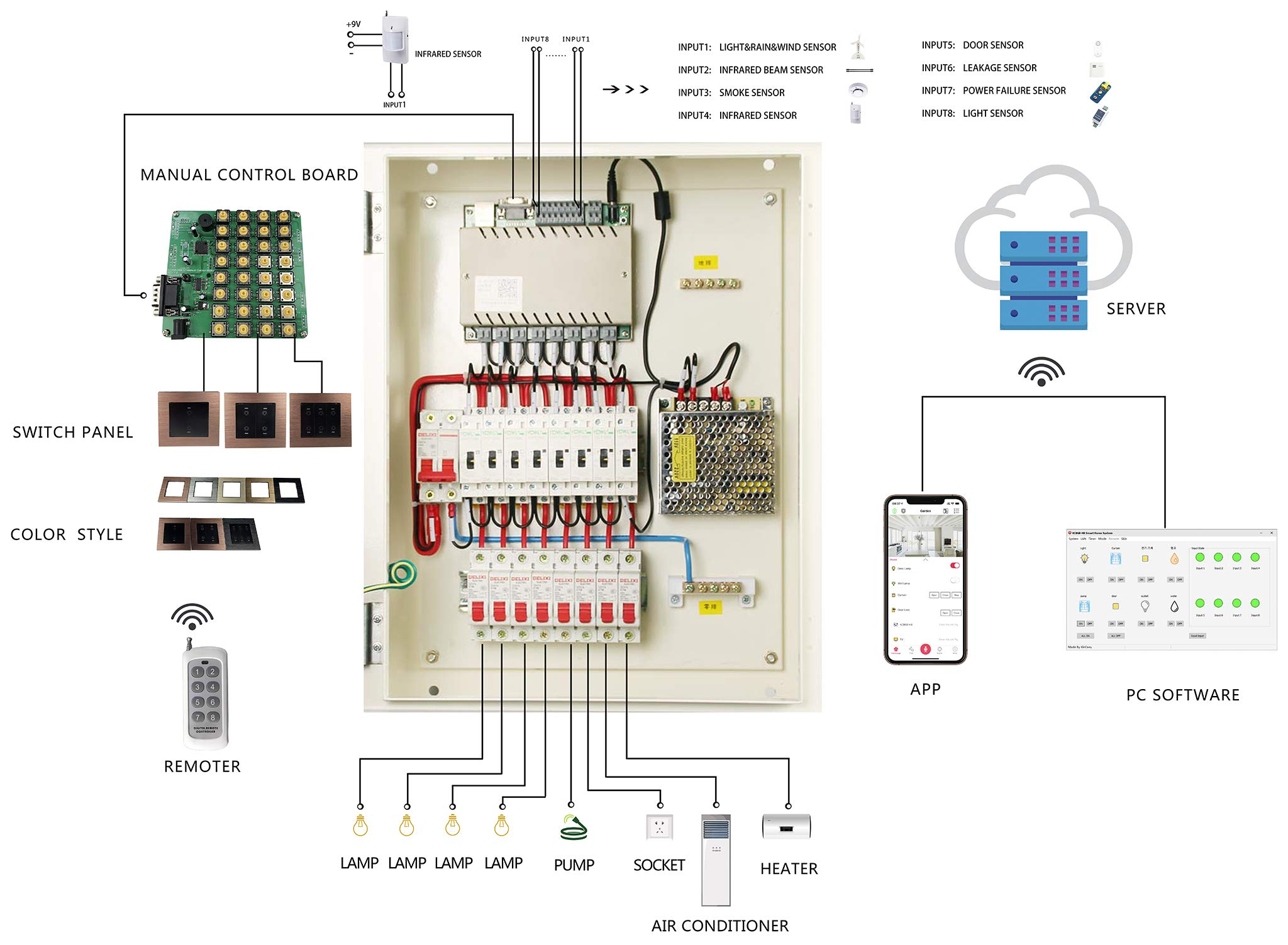 KinCony KC868-H8 gang Network IP Web Relay Controller module Ethernet rs232 for DIY smart home remote switch supply ios android app pc with protocol and sample source code by KinCony (Image #6)