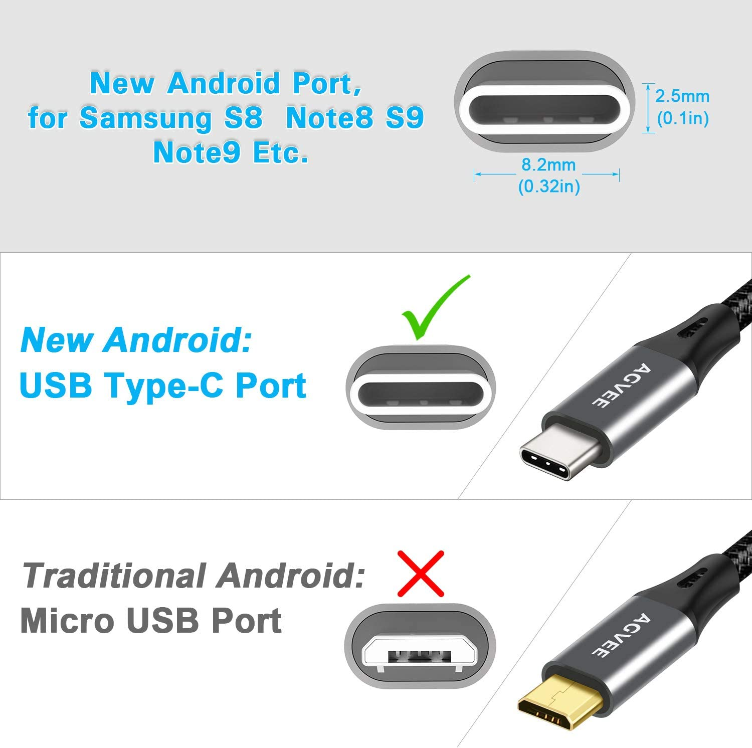 Agvee 3A Fast USB-C Charing Cable Seamless USBC End Tip LG Stylo 4 5 Note 9 8 2 Pack 15ft G7 G8 V20 Black Braided Type-C Charger Phone Cord for Samsung Galaxy S10 S9 S8 Edge Plus
