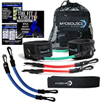 Kinetic Bands Leg Resistance Speed Bands – Speed and Agility Digital Training Videos and Workout Guides