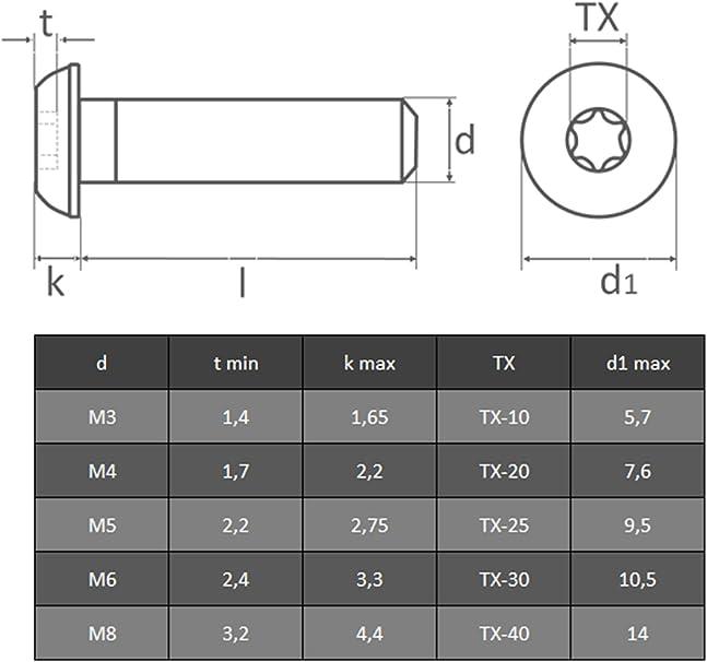 Linsenkopfschrauben M6x60 ISO 7380 Innensechsrund TORX Vollgewinde Edelstahl A2 | Flachkopfschrauben Linsenkopf 20 St/ück OPIOL QUALITY