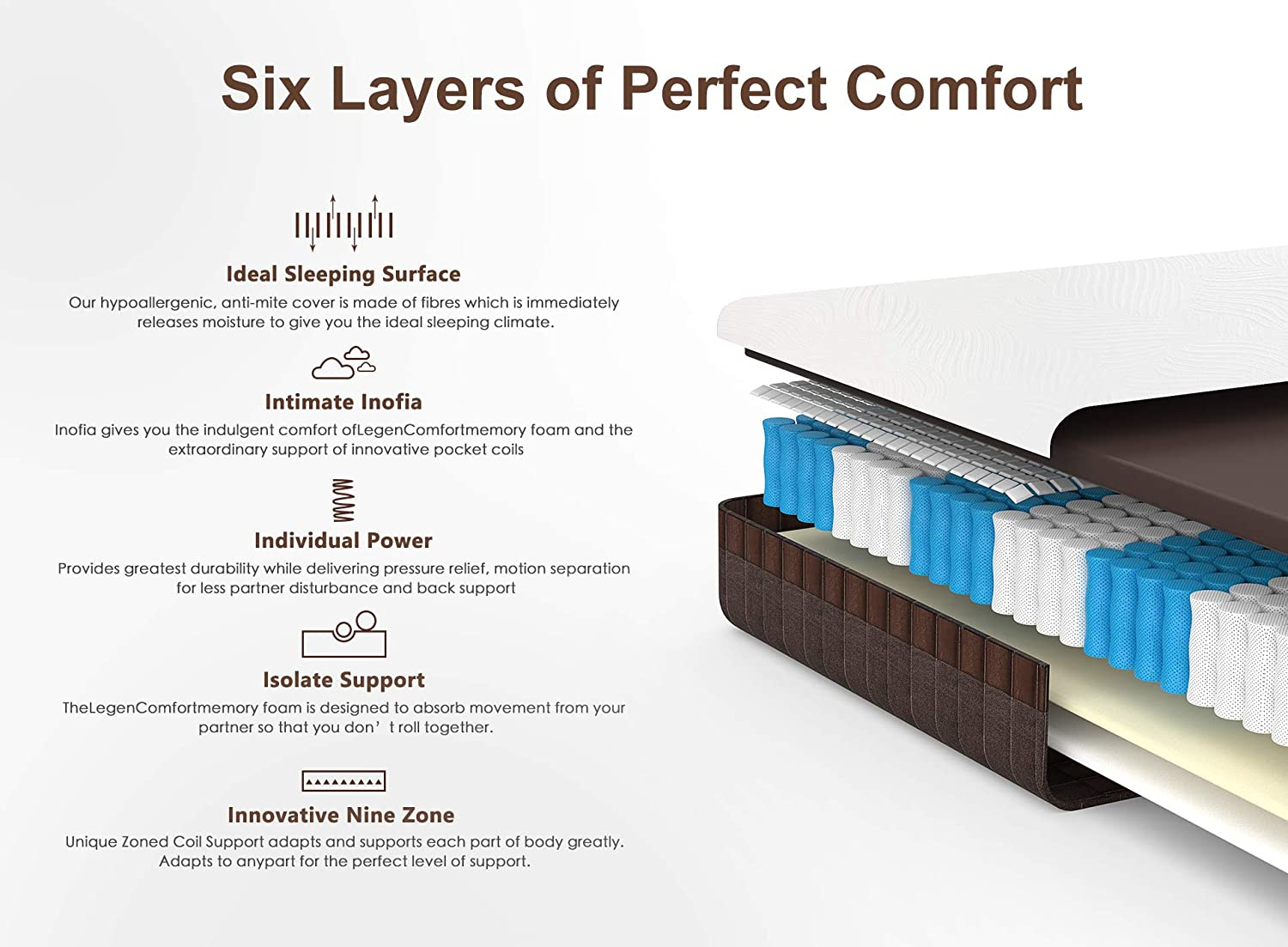 Sleeps Cooler with More Pressure Relief /& Support Than Memory Foam Inofia Twin Mattress Single Size 10 Year U.S 11.4 Inches Medium Firm CertiPUR-US Certified Warranty Bed in a Box