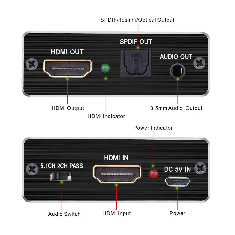 Tensun 4K HDMI to HDMI Optical SPDIF TOSLINK Converter