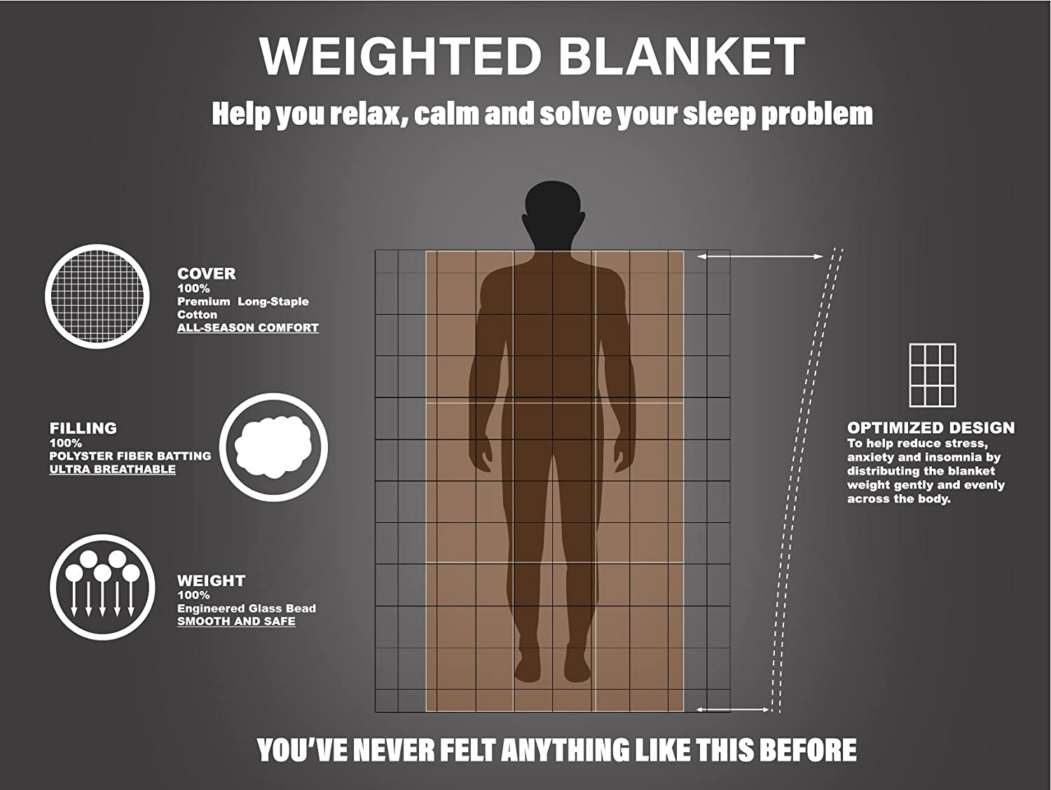Amazon weighted blanket for adults15 lbs for 120 180 lbs amazon weighted blanket for adults15 lbs for 120 180 lbs individual fall asleep faster and sleep better great for anxiety adhd autism ocd nvjuhfo Image collections