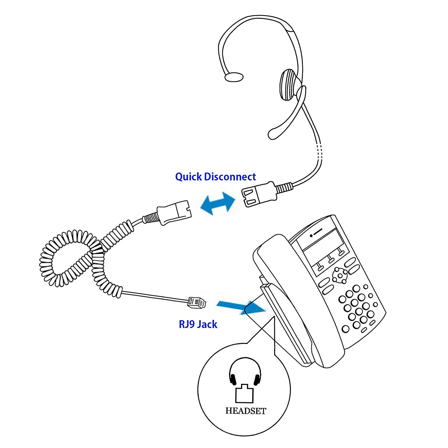 Cisco Headsets Rj9 Wiring Diagram Wiring Schematic Diagram