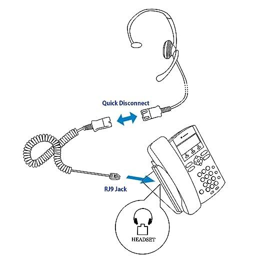amazon com rj9 headset plantronics compatible qd professional amazon com rj9 headset plantronics compatible qd professional voice tube phone headset 8 selection switches virtual rj9 headset cord electronics