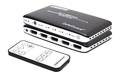 Zettaguard 4K HDMI Switch