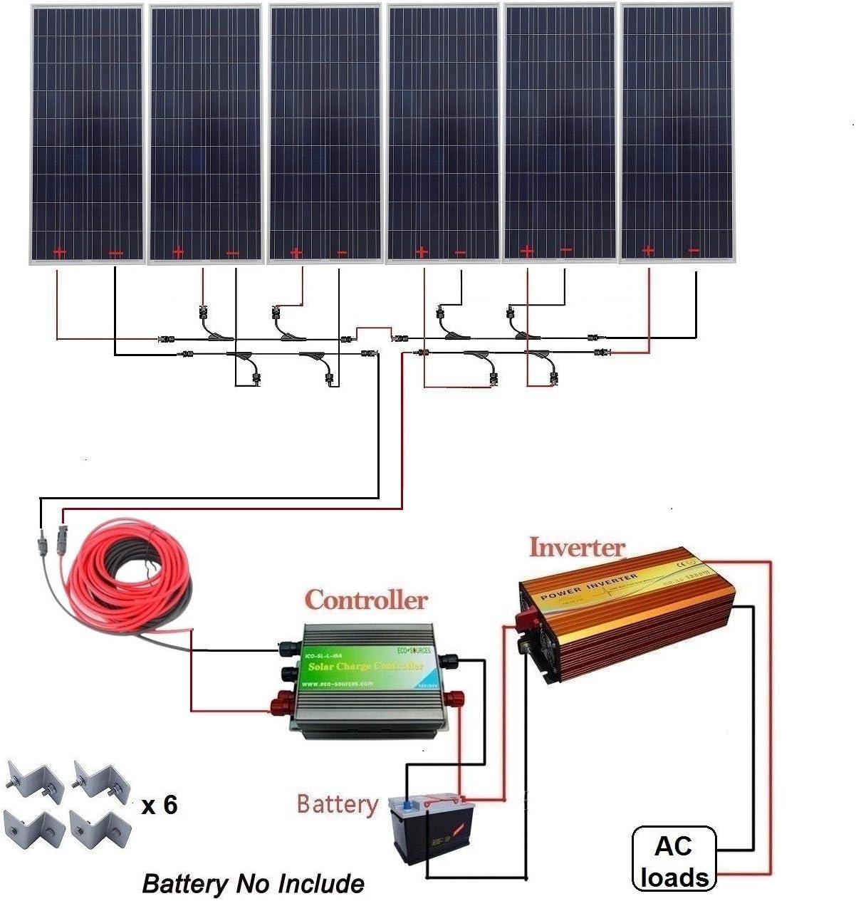ECO-WORTHY - Sistema de panel solar de 160 W