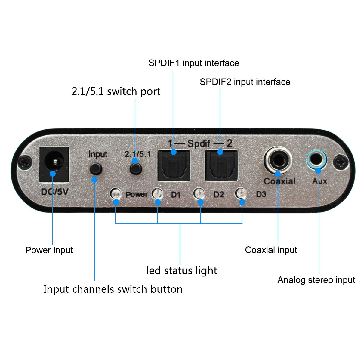 Amazon.com: Wiistar 5.1 Channel AC3/DTS Audio Gear Digital Surround Sound Rush Decoder HD player with USB Port: Home Audio & Theater