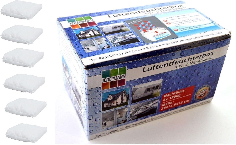 1x XXL Raumentfeuchter Box leer 2x 1kg Luftentfeuchter Granulat im Vliesbeutel