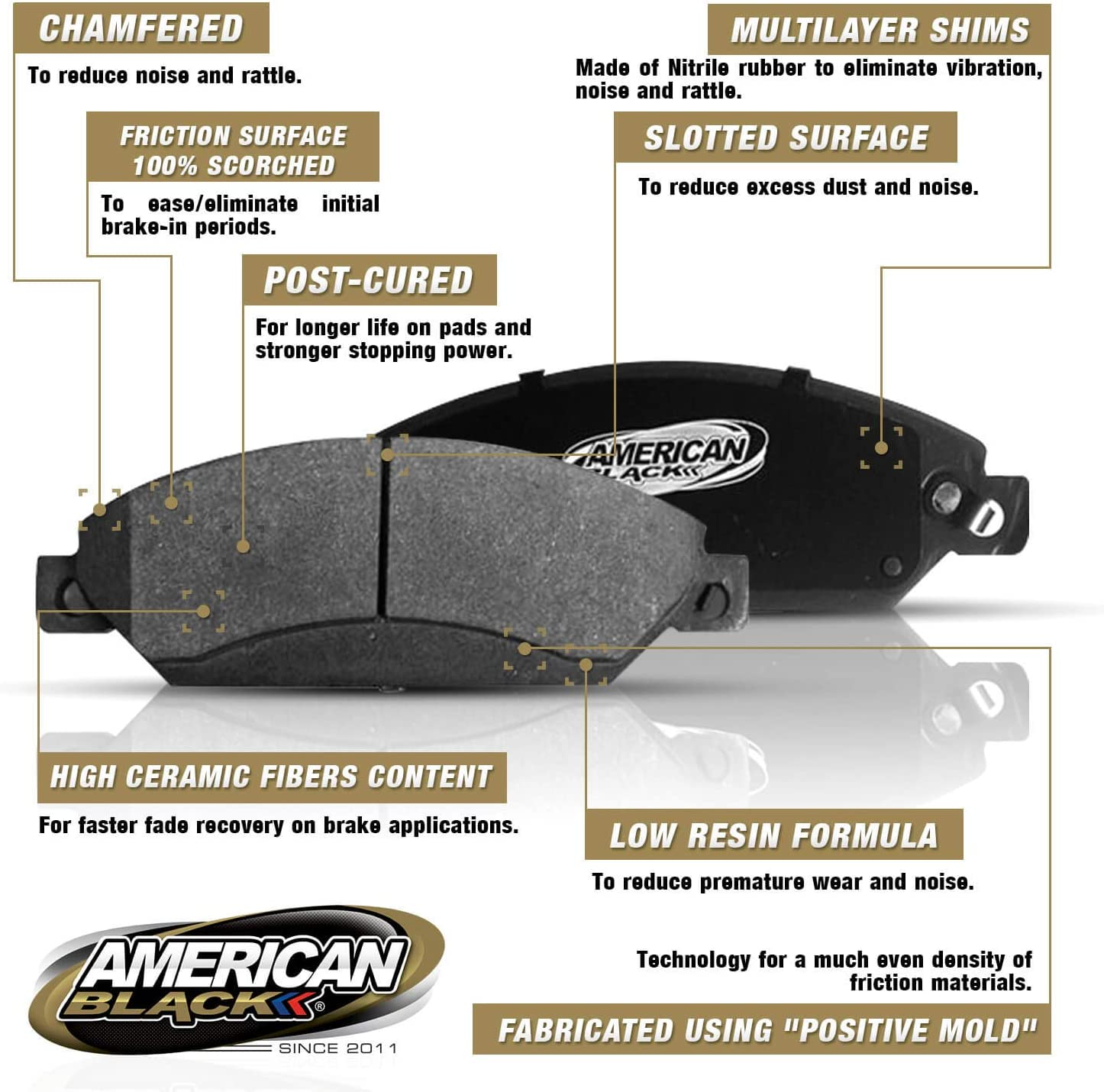 American Black ABD924C Professional Ceramic Front Disc Brake Pad Set Compatible With Hyundai Elantra//Sonata//Tiburon//Kia Optima /& Others OE Premium Quality Quiet and DUST FREE Perfect fit