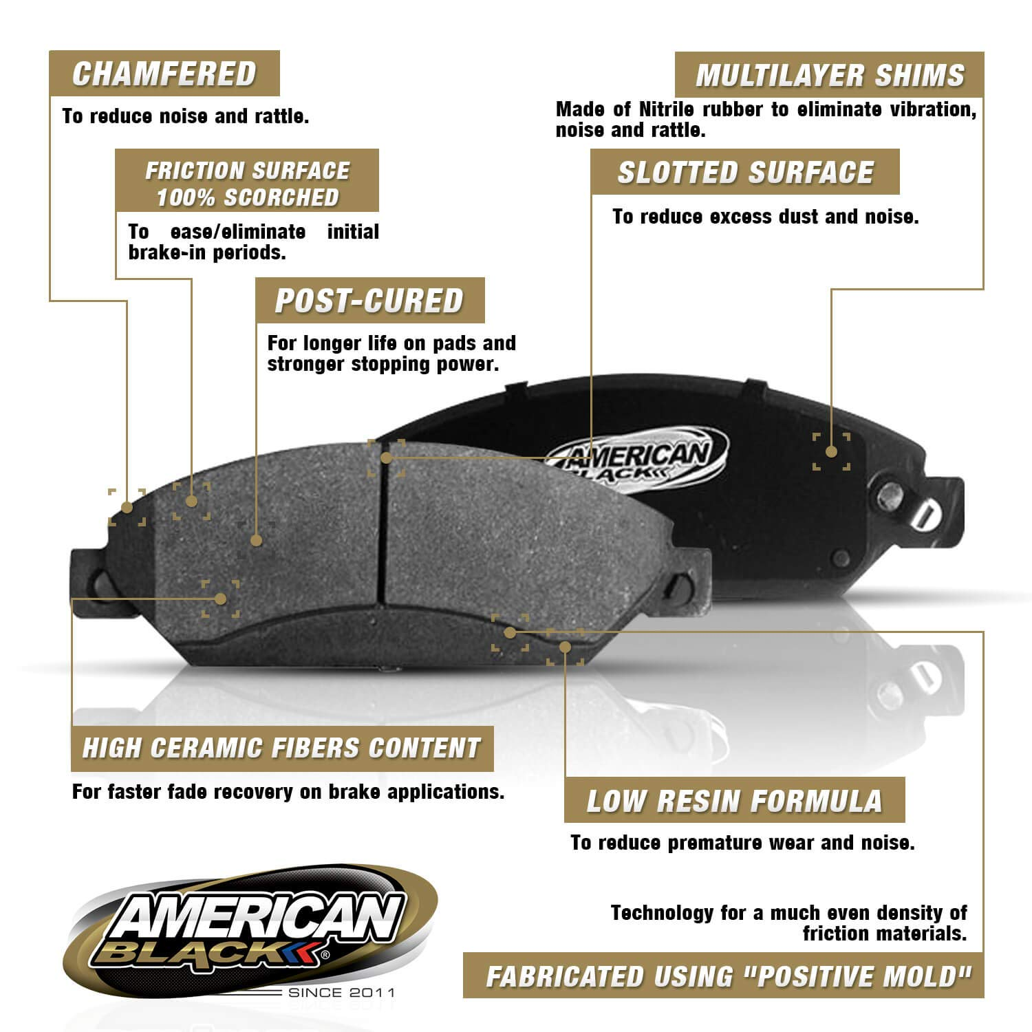 LTD American Black ABD503M Professional Semi-Metallic Front Disc Brake Pad Set Compatible With Integra Legend NSX Accord CR-V Odyssey Oasis /& Others QUIET and DUST FREE LAIWU HAITIAN AUTOMOBILE FITTING CO Perfect fit OE Premium Quality
